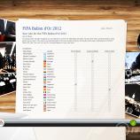 Скриншот FIFA Manager 14 – Изображение 3