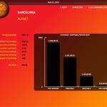 Скриншот World Basketball Manager 2013 – Изображение 8