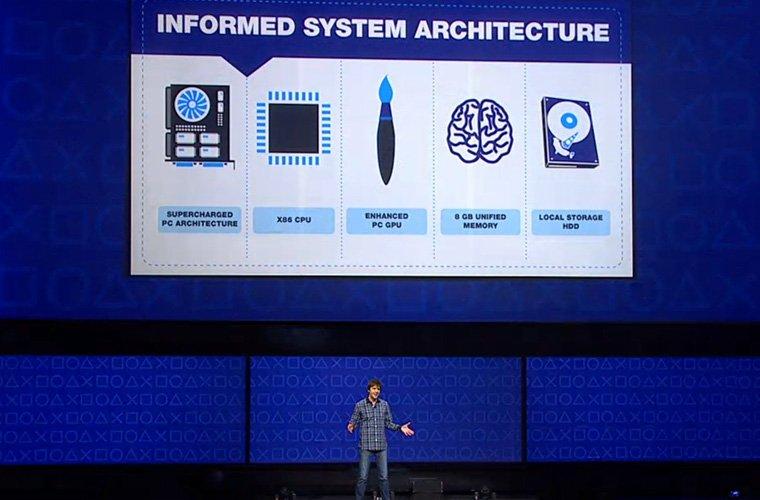 PlayStation 4. Все, что необходимо знать о новой консоли - Изображение 1