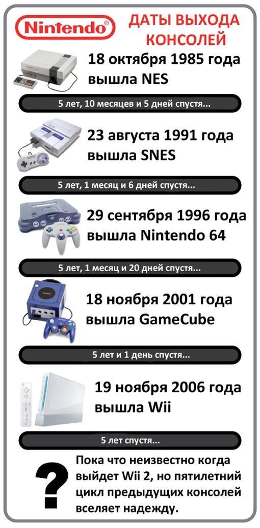 Новая консоль Nintendo, какая она?. - Изображение 4