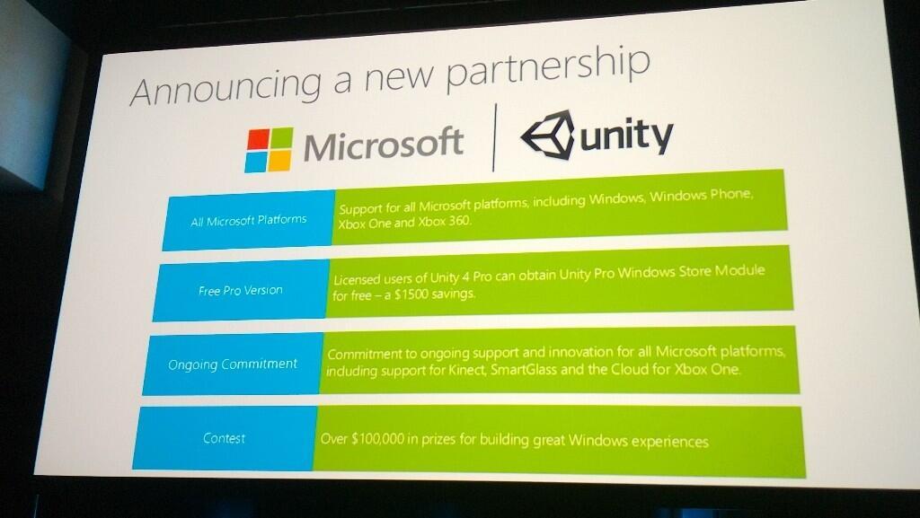 Движок Unity будет поддерживать Xbox One и Windows 8 - Изображение 1