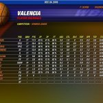 Скриншот World Basketball Manager 2007 – Изображение 11