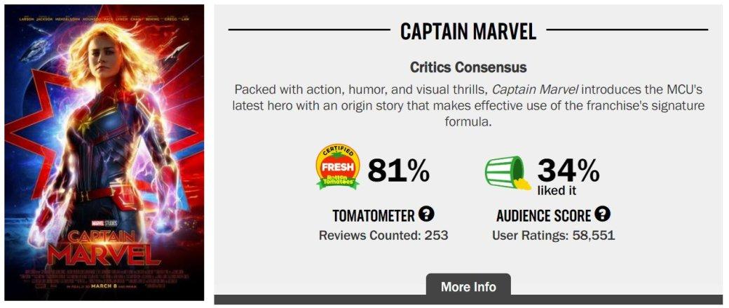 30 неудобных вопросов к«Капитану Марвел» | Канобу - Изображение 1