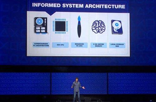 PlayStation 4. Все, что необходимо знать о новой консоли