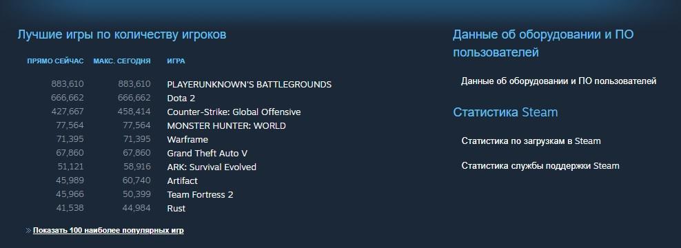 «Мыльный пузырь». Карта «Акса» вArtifact стоит дороже самой игры | Канобу - Изображение 3484